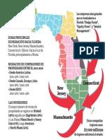 Infografia Florida