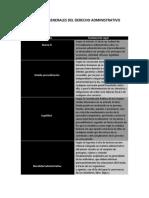 Cuadro_comparativo_Luis_Montalvo_Cuevas_S18003788.pdf
