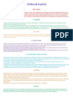 Types of paints with Glossary