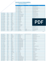 Relacion de ingresantes al cierre del proceso de admision.pdf