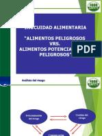 PRESENTACIÓN 2_INOCUIDAD DE LOS ALIMENTOS_CUNORI_ZOO_2020