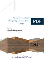 Résumé-BAEL-2015