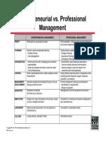 Entrepreneurial_vs_Professional_Management