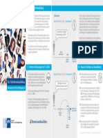 flyer-teilzeitausbildung-data