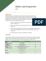 Deklarasi Dalam Pemrograman Bahasa C