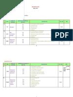 planificare-educatie-civica-clasa-3