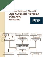 Actividad Individual Clase #4 - LUIS NORIEGA - 999003482 DIAPOSITIVAS PARA PRESENTAR