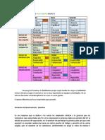 HABILIDADES GERENCIALES EN EL EQUIPO GRUPO 3 (1)