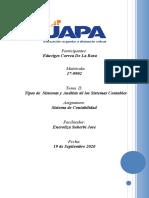 Tarea II Sistema de Contabilidad, Eduviges Correa