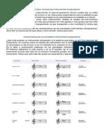 Lectura y escritura musical para instrumentos transpositores