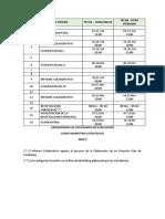 CRONOGRAMA DE ACTIVIDADES marketing estrategico OK
