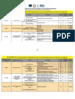 catalogoregionale_CorsiB1.pdf