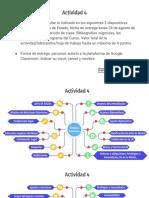 ACTIVIDAD 4 DIP.pdf