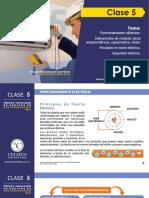 CLASE_5_-_AIRE_ACONDICIONADO (1).pdf