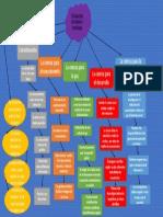 Declaración de ciencia y tecnología-193054.pdf