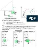 RANKINE CYCLE NOTES.pdf