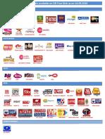 Genre wise list of TV channels 140920.pdf