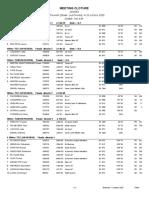 ATHLETISME Résultats du meeting de cltûre de Saint-Florentin le 10 octobre 2020