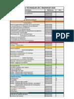 Liste de Choix Techniques de l'Ingenieur 2020