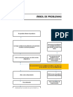 ARBOL DE PROBLEMAS,ARBOL DE OBJETIVOS Y ANALISIS DE PARTICIPACION  ALEXANDRA ORTEGA Y ANGEL PEDROZO