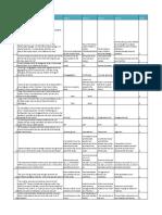 HCIA Routing & Switching 2018.pdf