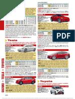 Al Volante - 202007 Listino Toyota