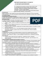 2 правильная Концепции происхождения права и государства.docx