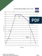 curva T.T(5 Cr )