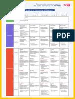 s28-programacion.pdf