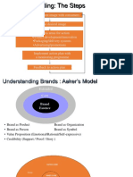 Notes Brand  3.pdf