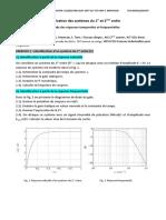 TD3_M1CDE_M1ELTIND_MODEL_IDENTIF_2020 (1)