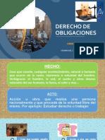 Clase #1 10-7-20- DERECHO DE OBLIGACIONES.pdf