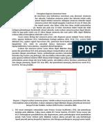 Penegakan Diagnosis Amenorea Primer RDI