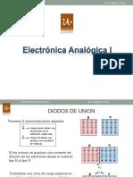 2-Repaso Diodos y transistores