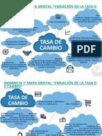 Evidencia 7 Mapa Mental Variacion de la Tasa de Cambio.pptx