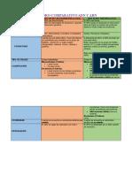 COMPARATIVO DEL ARN Y ADN.docx