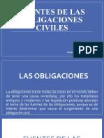 FUENTES DE LAS OBLIGACIONES CIVILES