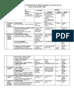 0_planificarea_activitatilor_extracurriculare