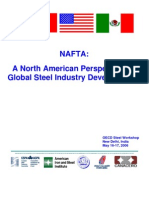 Global steel industry