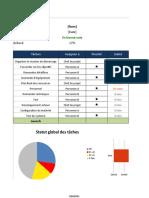 Tableau-de-bord-gestion-de-projet-5-cadrans