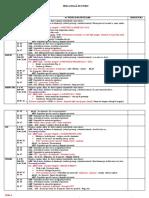 PLANIFICARE GRUPA MICA 2020-2021 saptamana 2 ev initiala.doc