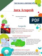 arapesh.pptx