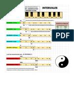 infografía - INTERVALOS