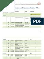 Resumen Moratorias 55 Programas Academicos UPR 2005 Al 2010