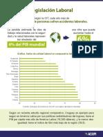 Infografía-Legislación-Laboral