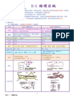 5-1_POINT_ANS.pdf