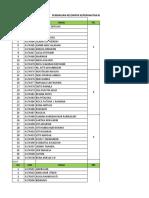Daftar kelompok kep kritis VII