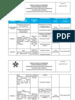 Cronograma - Sistemas de potabilización de Agua