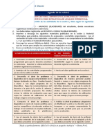 AGENDA S2 - 2020 -II.docx