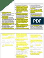 Enfoques curriculares.pdf